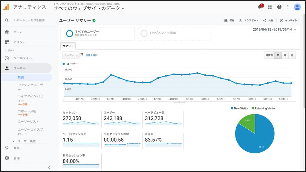 Googleアナリティクスで解析できるデータの例